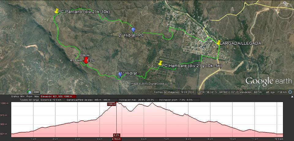 caminata-y-carrera-recorrido-12k