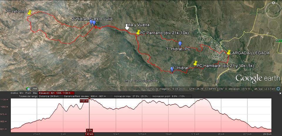 caminata-y-carrera-recorrido-24k
