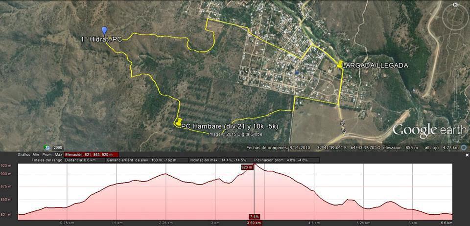 caminata-y-carrera-recorrido-6k