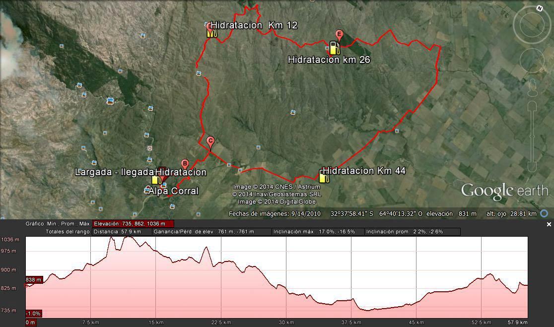 Circuito-e-Hidratacion-Alpa-Corral-2015