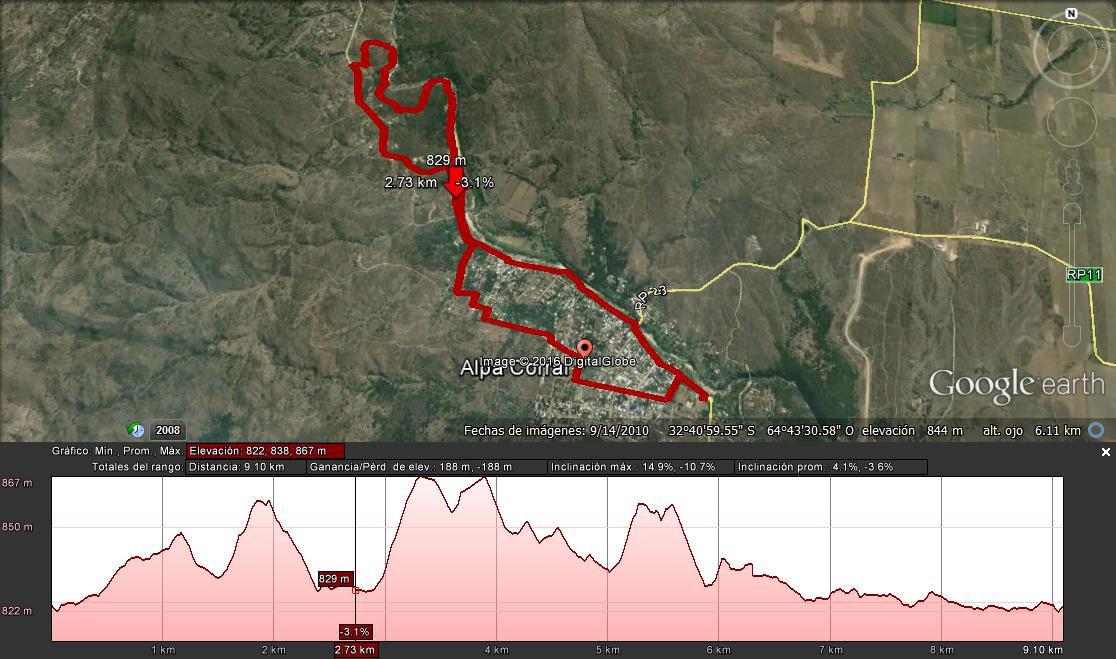 Desafio Barrancas recorrdio 10km