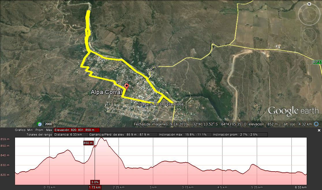 Desafio Barrancas recorrido 5km